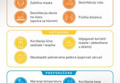 Obavijest o klanjanju dnevnih namaza u džamijama na području MIZ Čapljina